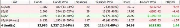 LHE Stats - 2013-01-21